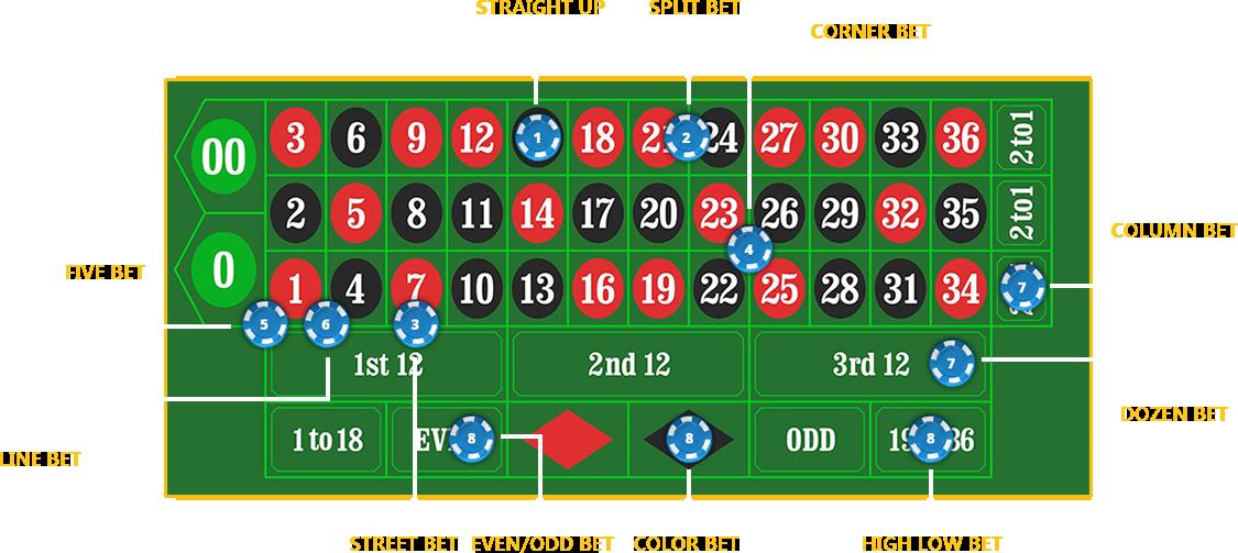 Bra odds - 6629