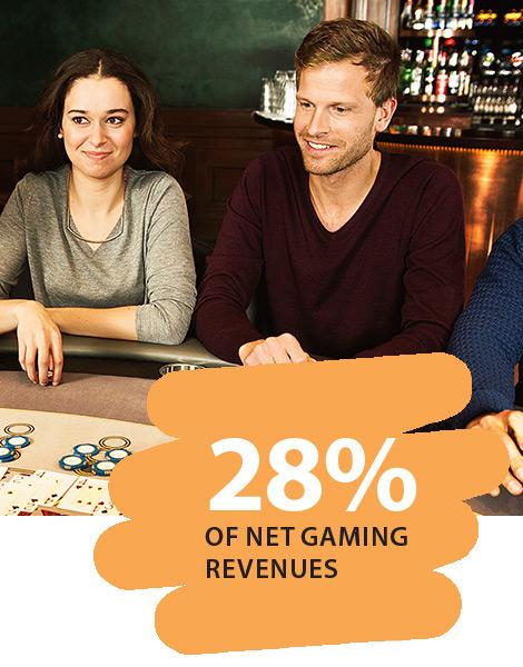 Spel på - 77233