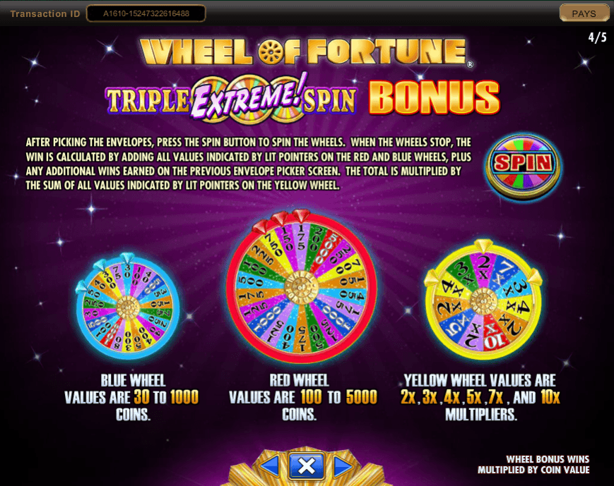 Wheel of fortune - 56795