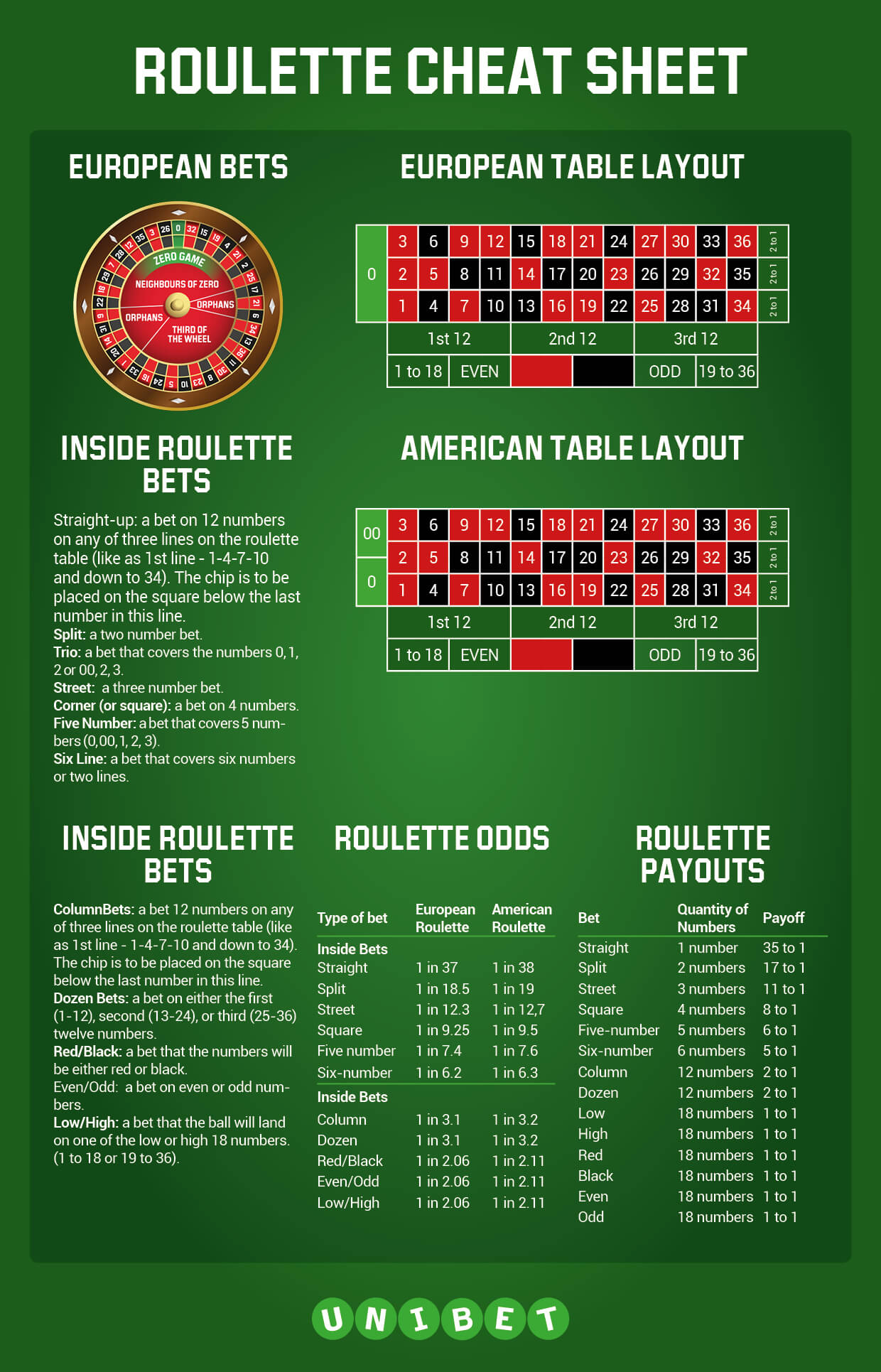 Roulette payout - 9030