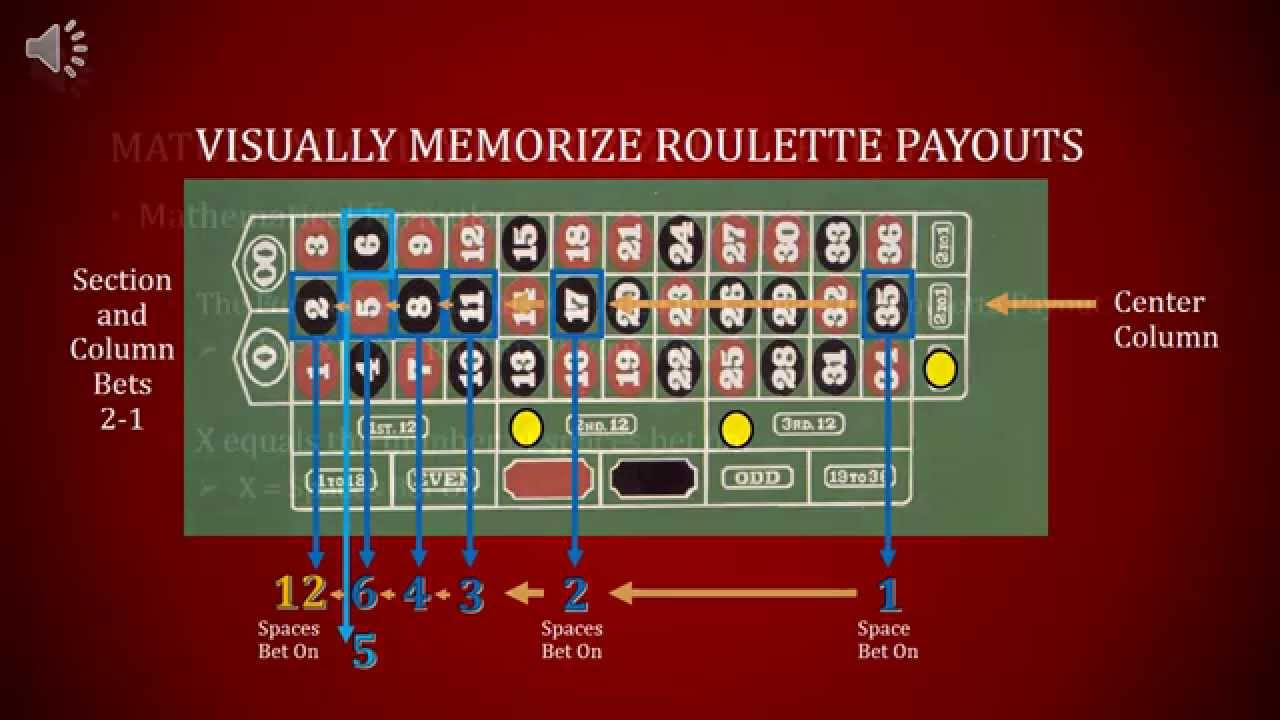 Roulette payout - 95499