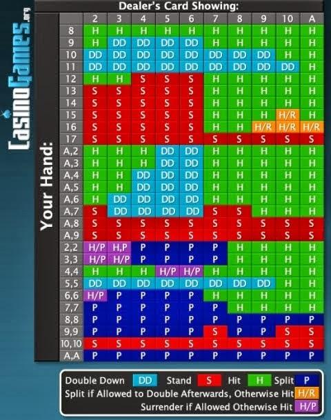 Blackjack counting - 90425