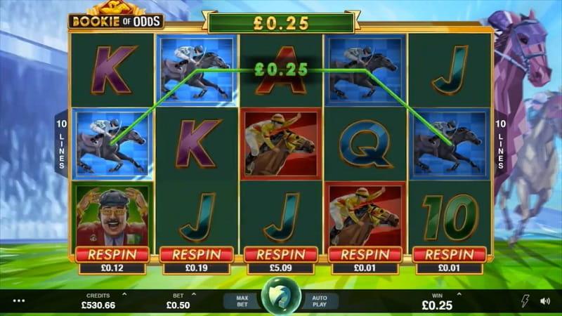Snabbis odds casino - 29202