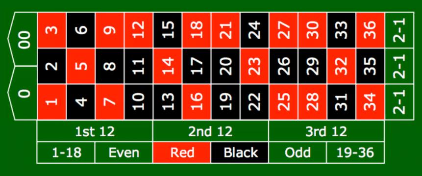 Cherry casino - 3025