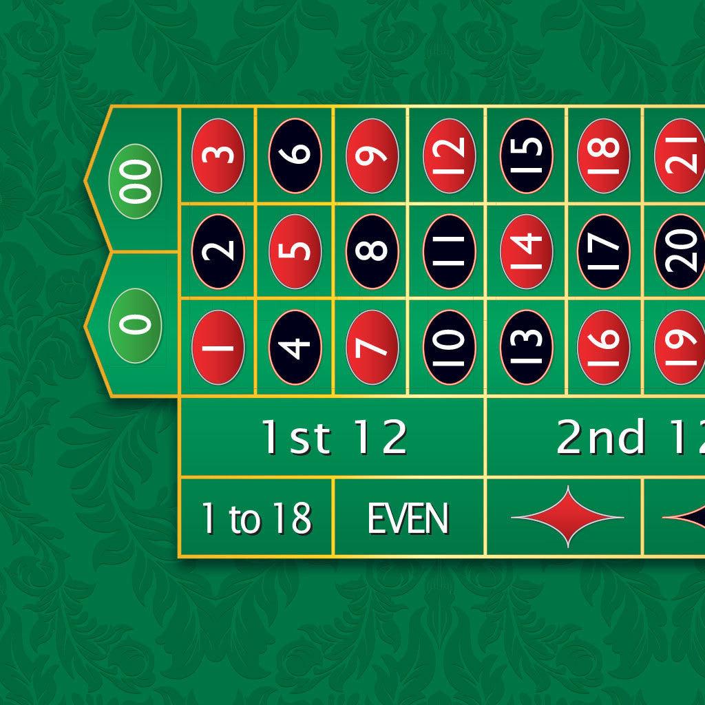 Roulette Tävling Apple - 52656
