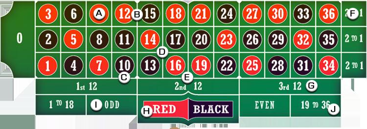 Casino sites spela - 71215