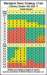 Blackjack basic strategy - 53205