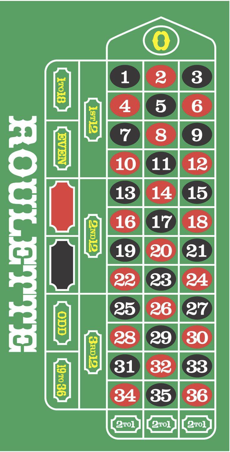 Poker wiki roulette - 83443