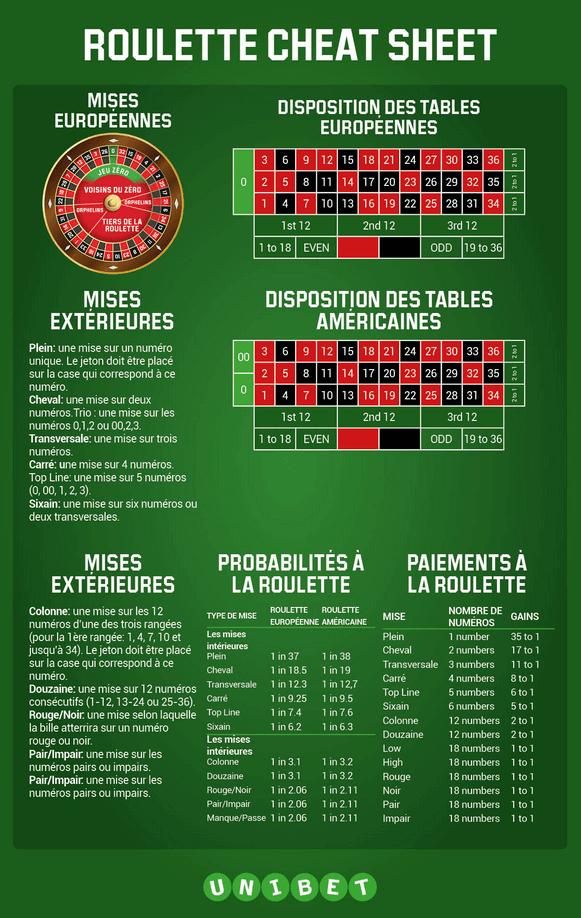 Roulette grön Lyckohjul - 30352