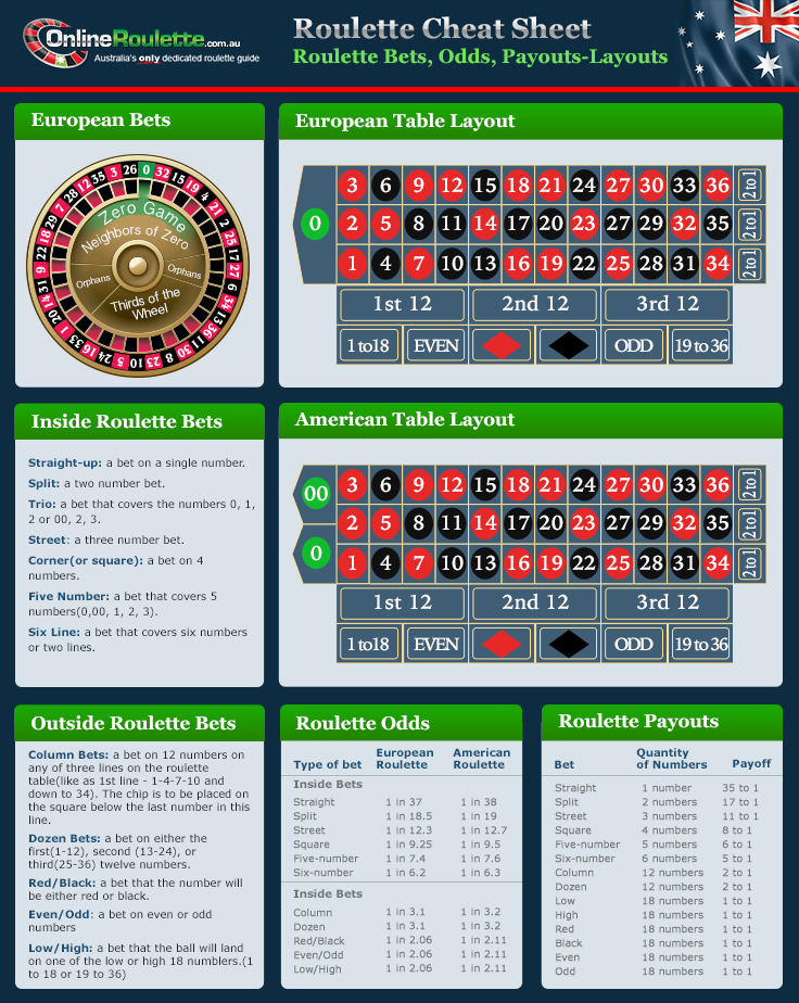 Roulette odds Tubrico - 98953