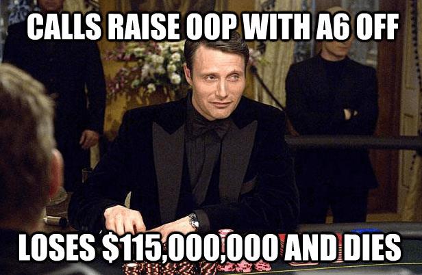 Spela på odds - 68317