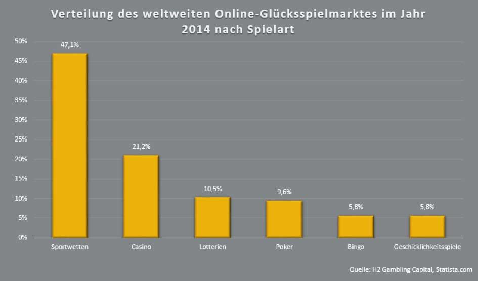 Statistik online - 12509